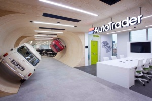 AutoTrader offices